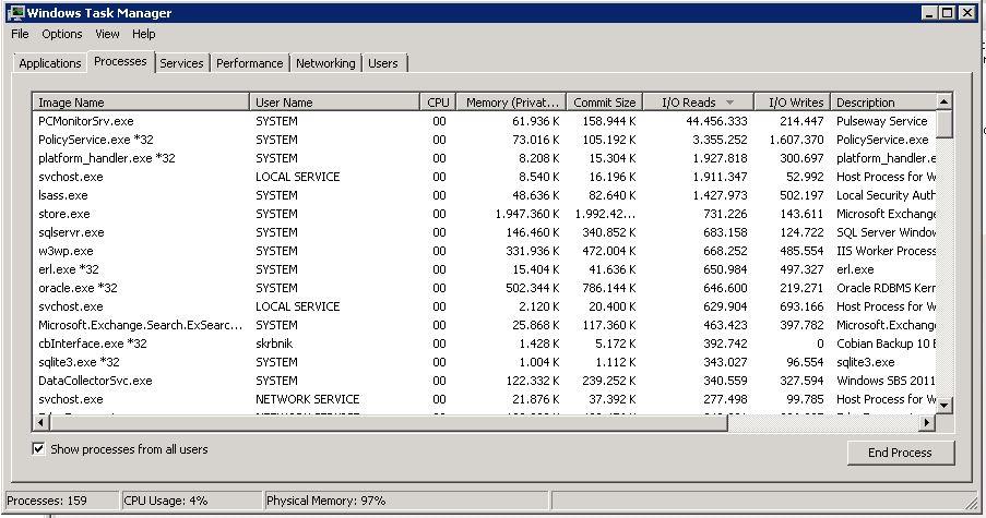 Pulseway_disk_IO_problem.JPG